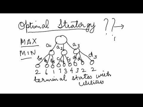 Minimax Algorithm (with alternate moves)