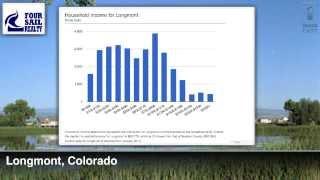 Longmont Colorado lifestyle and Demographics