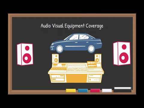 #IQ #Allstate #AVCoverage Understanding Your Auto Policy-  Audio Visual Equipment Coverage