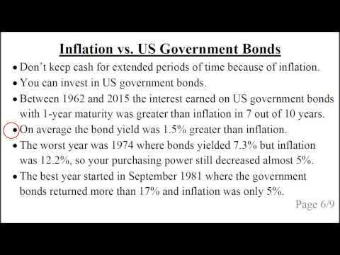 Protection Against Inflation