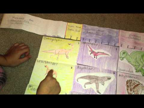 The Three Ages of Dinosaurs   The Triassic, Jurassic, and Cretaceous Periods 11-08-2013