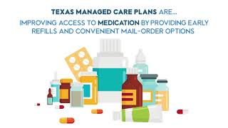 Texas Medicaid Managed Cąre Plans Bring out the Best of the Texas Medicaid Program
