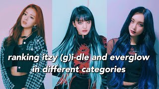 Download ranking itzy gidle and everglow in different categories(my opinion)