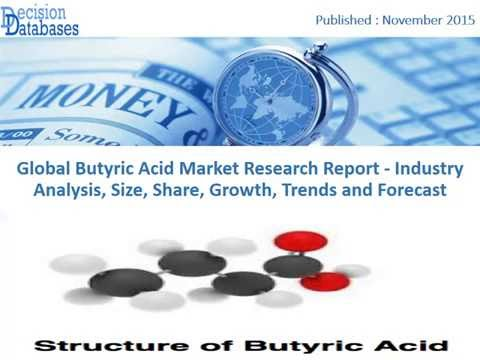 Butyric Acid Market Research Report Upto 2021
