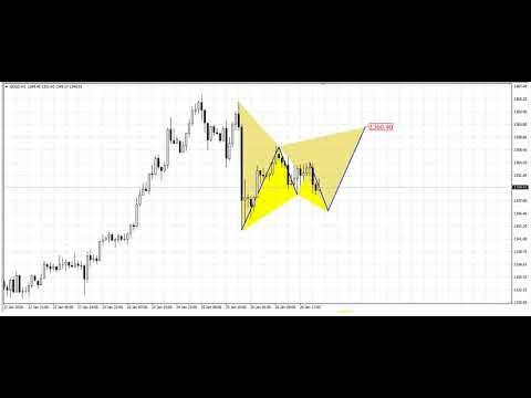 Forex Peace Army | Sive Morten Gold Daily 01.29.18