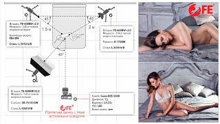 Секреты эротической фотосъемки в стиле НЮ.Снимаем для Playboy.  Шаг 4. 18+