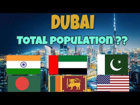 DUBAI Populations and Nationalities percentage  || Video in Hindi
