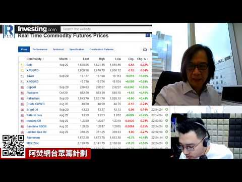 Raga Finance:文錦期權譜 20200709 -- 主持:文錦輝、Calvin