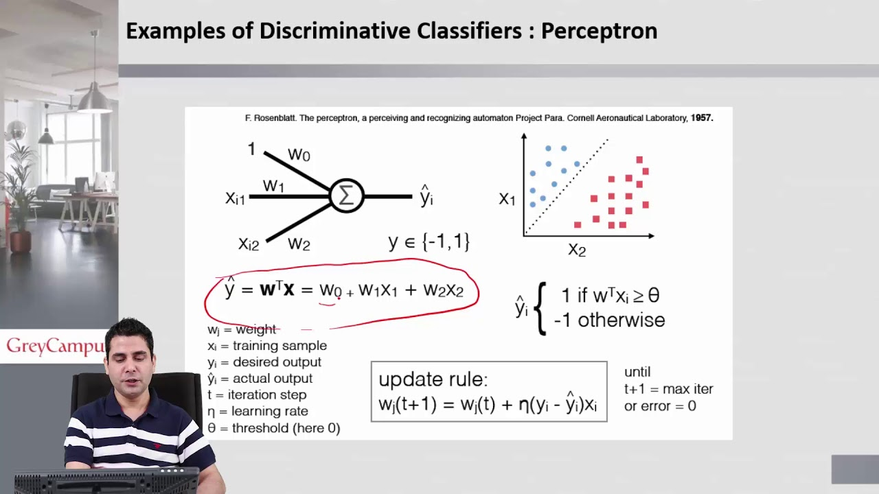 Different types of classifiers | Machine Learning