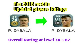Pes 2018 Mobile Updated Players And Their Ratings