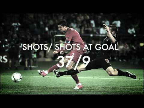 Totalsporttek Liverpool Vs Red
