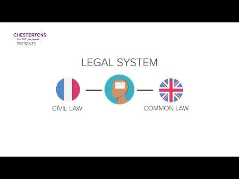 Mauritius Video FAQ - Industries, Laws and Taxes