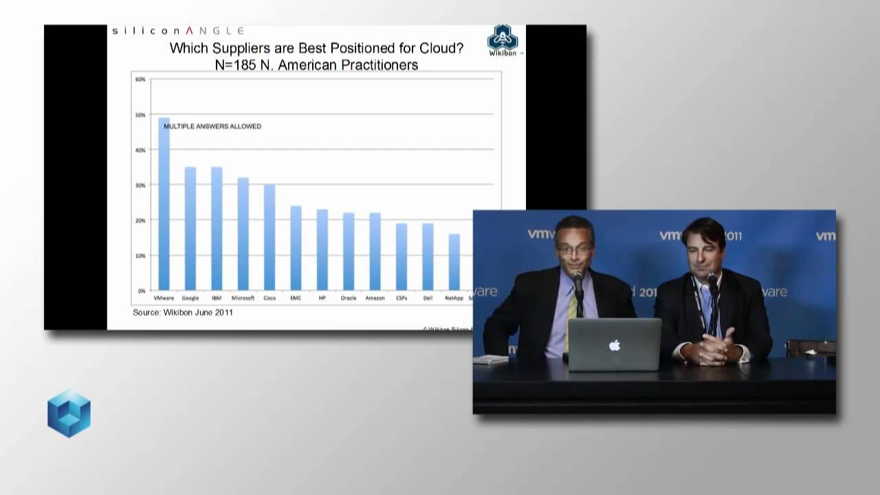 Hybrid Cloud Solutions Spotlight, Part 1 - VMworld 2011 - theCUBE