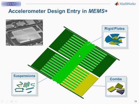 Design and Optimize MEMS Devices with Coventor MEMS+ and Simulink