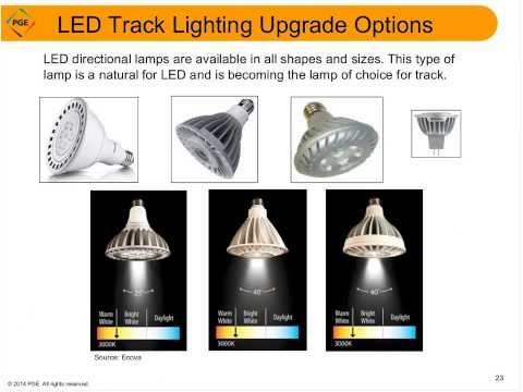Understanding LEDs Webinar, 2-20-14