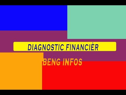 Diagnostic financiere : tableau  de financement