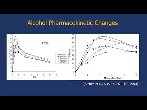 Bariatric Surgery after Drug & Alcohol Abuse Webinar