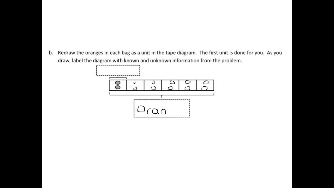 Tape diagrams and arrays  YouTube