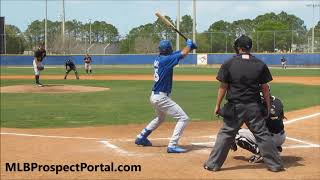 Lourdes Gurriel Jr. - Toronto Blue Jays - Full RAW Video