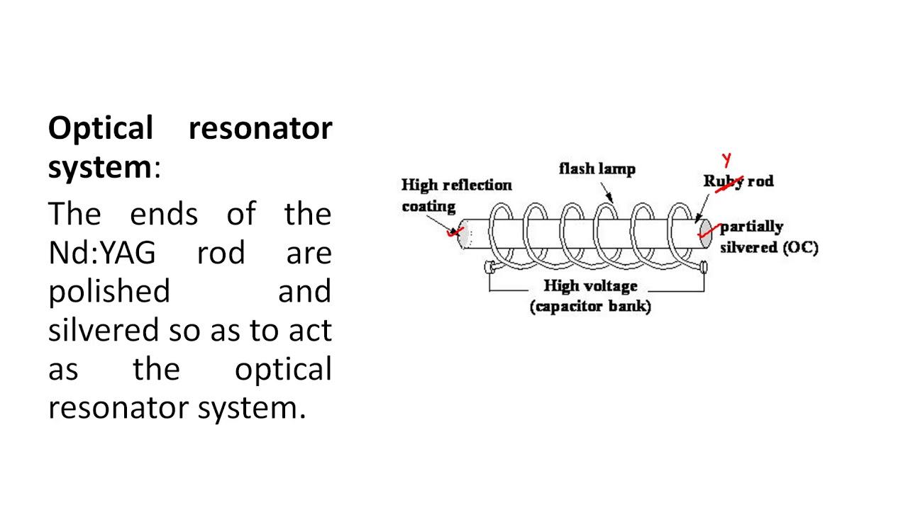 Nd:YAG-лазер — Википедия