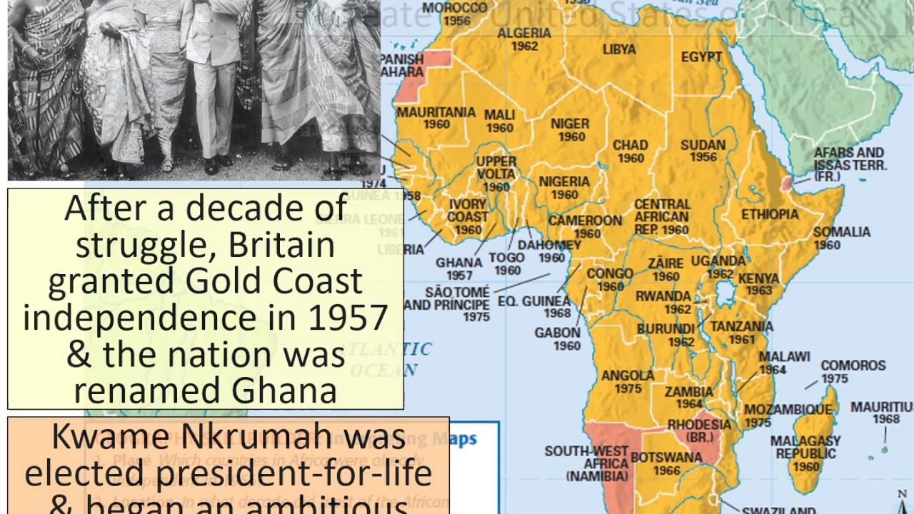 kenya decolonisation