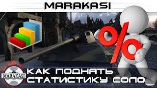 видео Что такое КПД в игре World of Tanks? Как узнать свой КПД за бой?