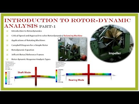 Introduction To Rotordynamic Analysis Using Ansys Part 1 Youtube