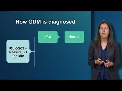 Gestational Diabetes: Best Management Practices