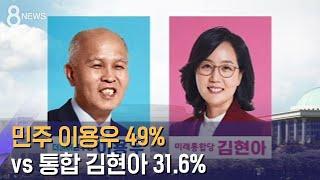 [여론조사] 민주 이용우 49% vs 통합 김현아 31…