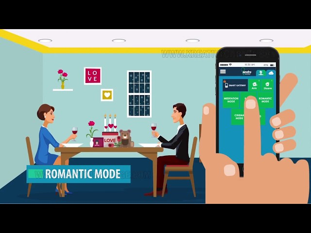Explainer Video for Wretro Automation Device | Kreative Garage Studios | Mumbai, India