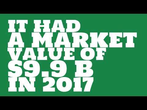 How profitable is Daiwa Securities?