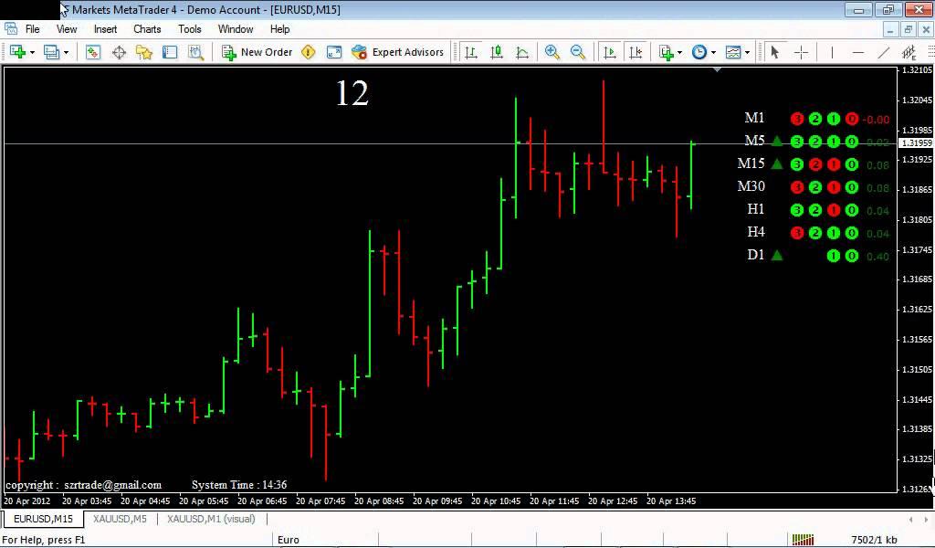 Панель форекс standard bank forex selling rates перевод