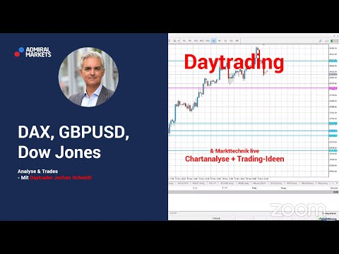 Daytrading & Markttechnik live | DAX | EURUSD | Gold | Dow Jones | Analyse & CFD Trading 27.02.20