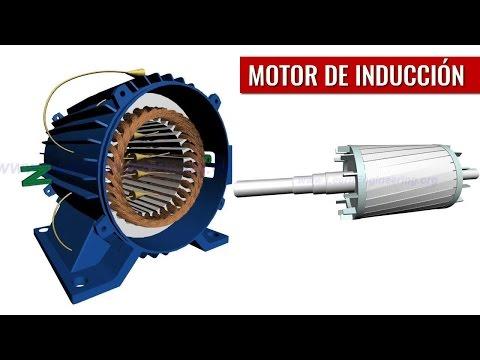 como funciona un motor de inducción ?