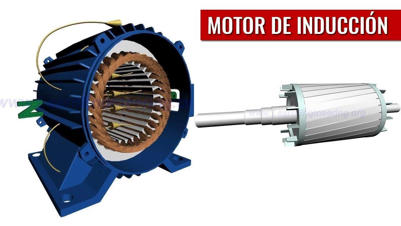 fb458d746ee como funciona un motor de inducción   - YouTube