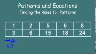 Finding the rule for the pattern