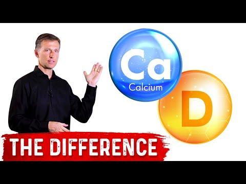 Calcium Deficiency vs. Vitamin D Deficiency