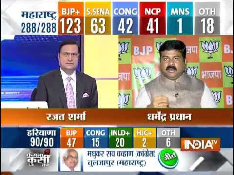 Cabinet Minister Dharmendra Pradhan Member of Parliament speaks with India TV Exclusively.