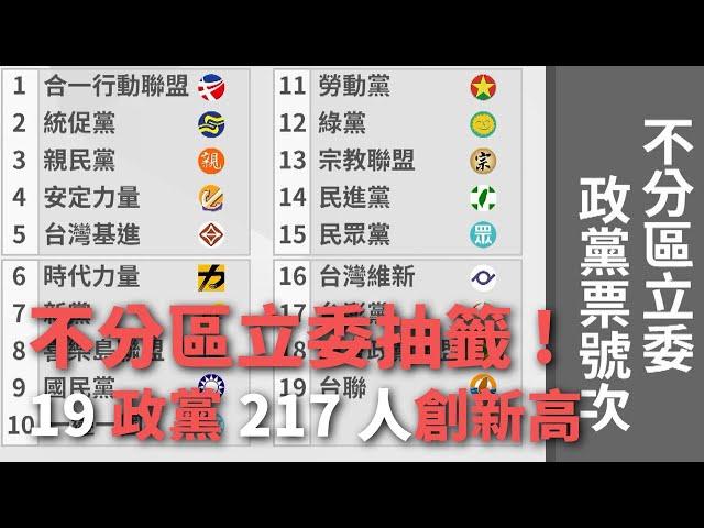不分區立委抽籤19政黨217人創新高【央廣新聞】