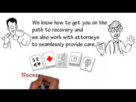 Chiropractors Colorado Springs | Colorado Springs Chiropractor | Personal injury law