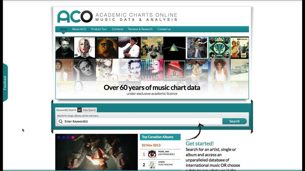 Introduction To Aco Music Data Analysis Youtube