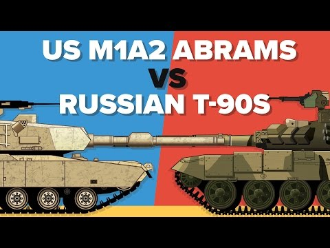 US M1 (M1A2) Abrams vs Russian T-90S - Main Battle Tank / Military Comparison