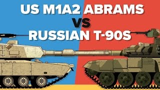 US M1 (M1A2) Abrams vs Russian T-90 S - Main Battle Tank / Military Comparison