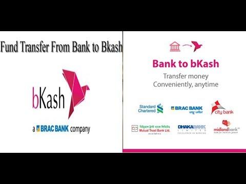 Bank to Bkash Fund Transfer