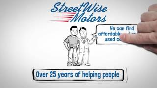 StreetWise Motors Whiteboard thumbnail