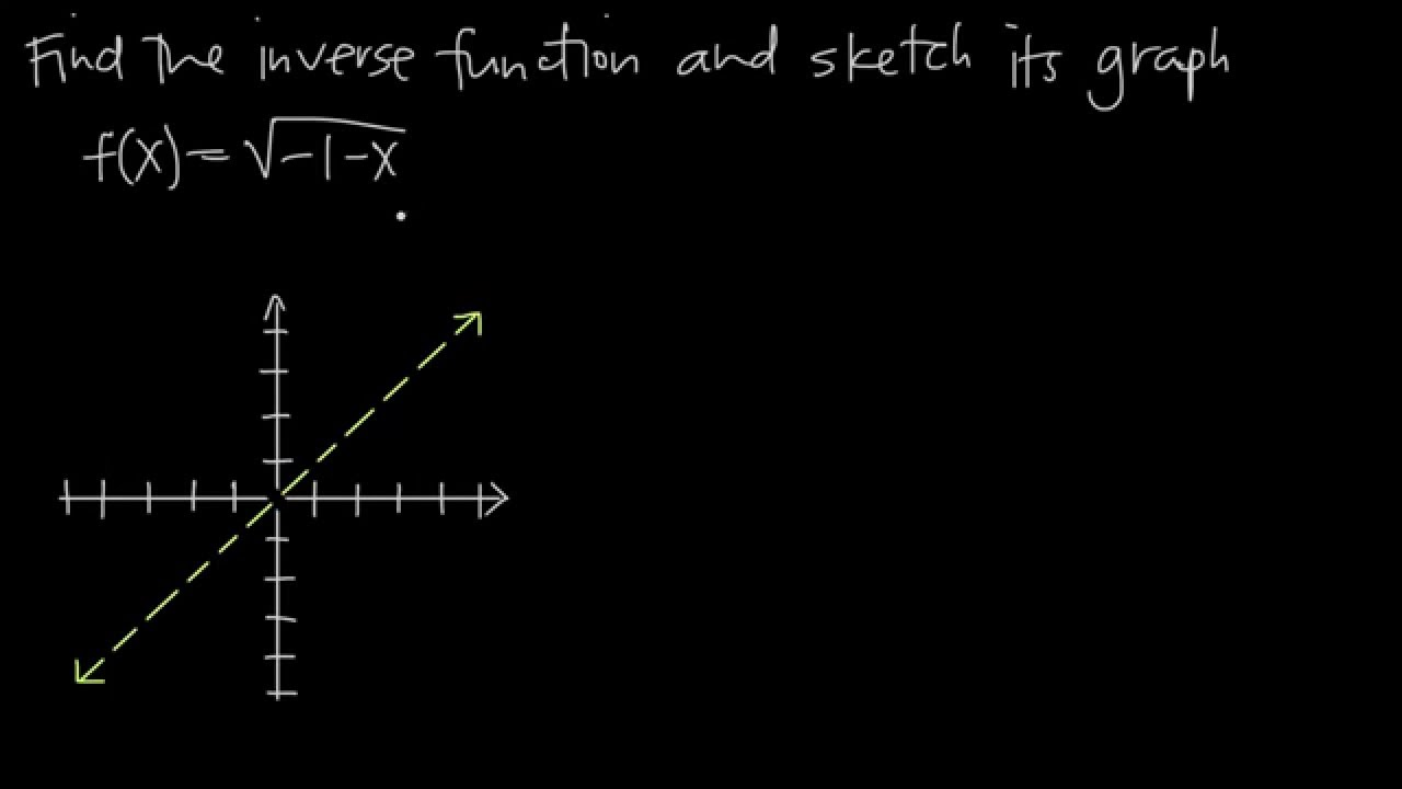 How To Find The Inverse Of A Function Kristakingmath Youtube Wiringpi Arduino I2c