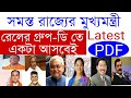 All Current Chief Minister Name | #railwaygroupd | CM Current Affairs 2018 | Study School
