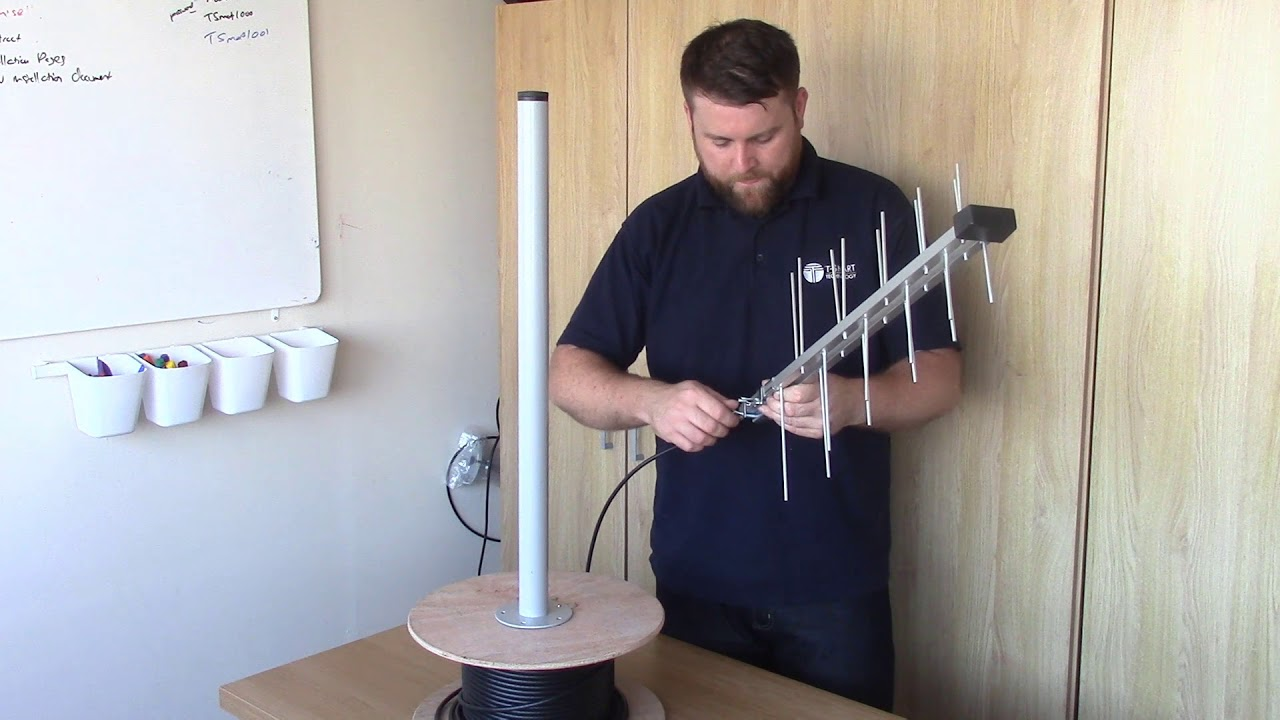 Wiring Quadplexed Module
