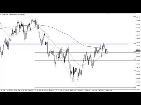 USD/JPY Technical Analysis For November 22, 2019 By FXEmpire