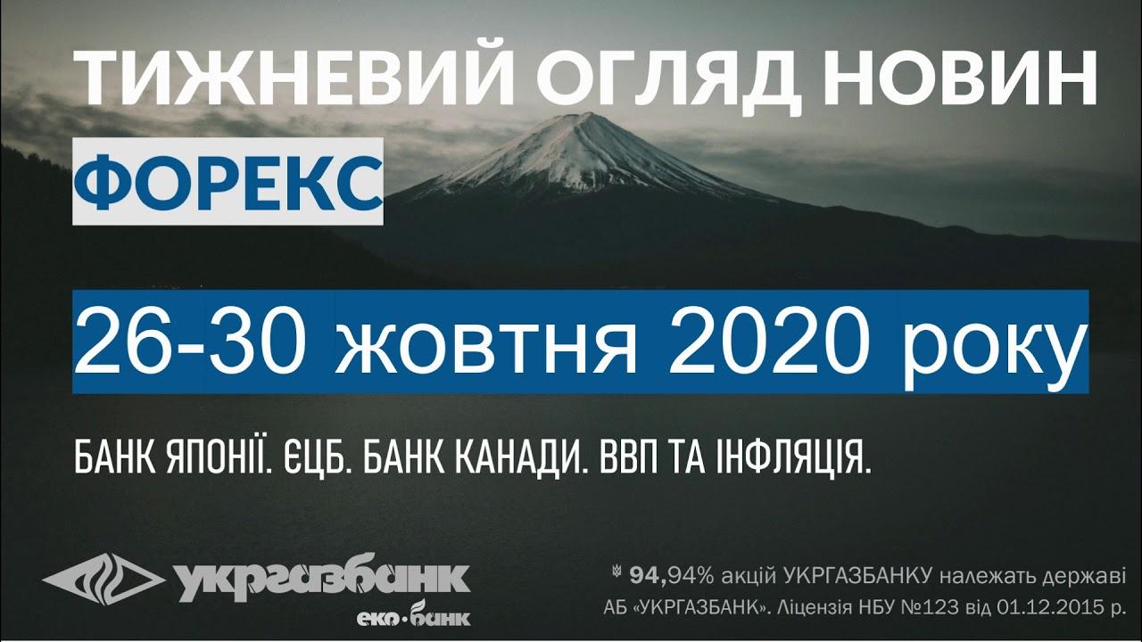 ПОДКАСТ: Тижневий огляд новин Forex / 26-30 жовтня 2020 року
